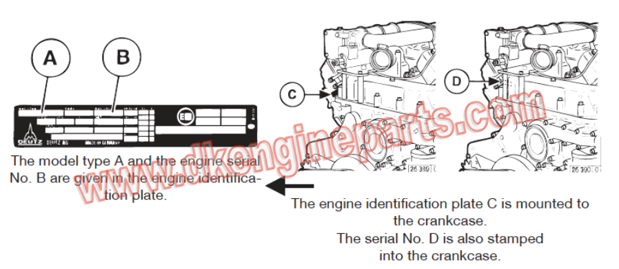 Deutz 1011, 1011F, 2011 Serial Number Location